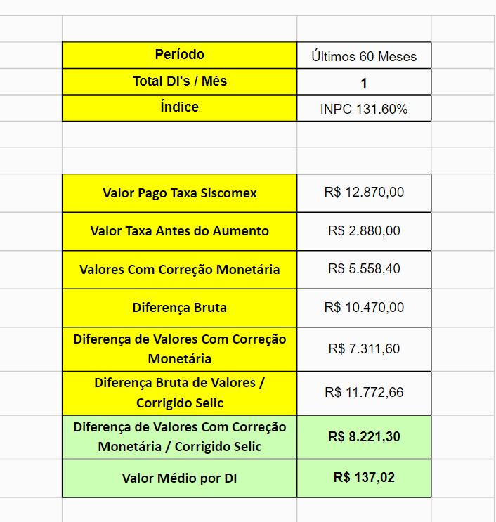 Redução da taxa Siscomex: Como calcular os valores